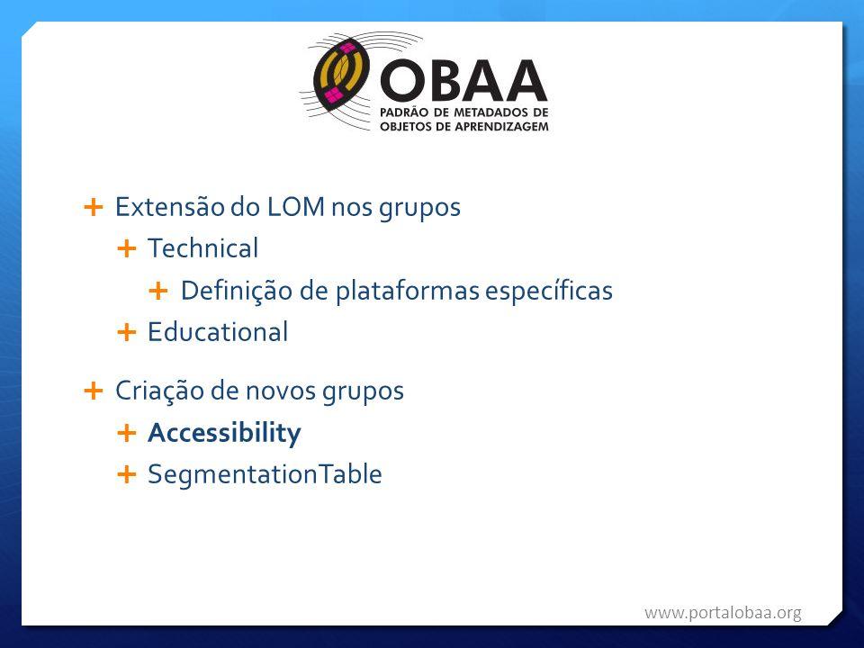  Extensão do LOM nos grupos  Technical  Definição de plataformas específicas  Educational  Criação de novos grupos  Accessibility  SegmentationTable www.portalobaa.org
