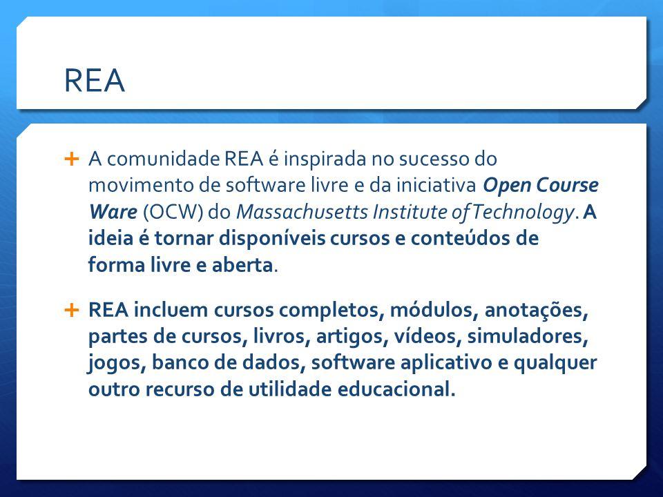 Repositórios no Brasil  No Brasil temos hoje aproximadamente 119 repositórios.