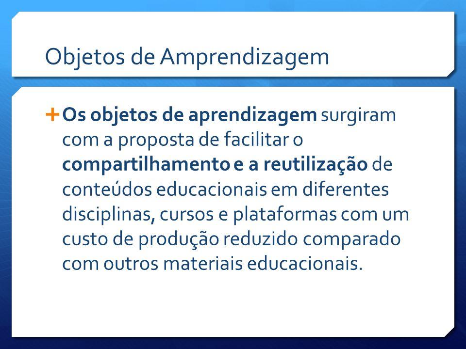 Projeto: Objetos da aprendizagem baseados em agentes -2007 a 2009 e 2009 a 2013 FINEP Um padrão brasileiro para OA interoperáveis (web e TV digital, e telefones móveis) para web e TV digital.