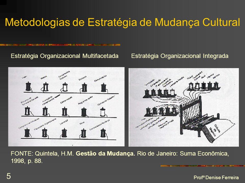 Profª Denise Ferreira 5 Metodologias de Estratégia de Mudança Cultural Estratégia Organizacional MultifacetadaEstratégia Organizacional Integrada FONT