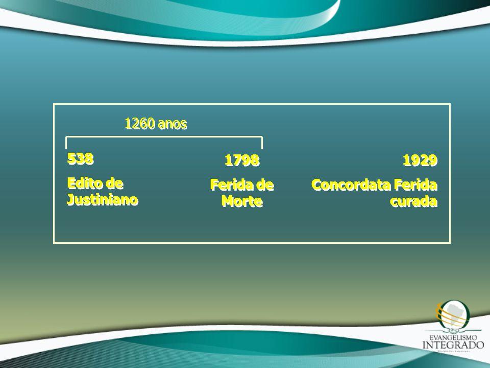 538 Edito de Justiniano 538 Edito de Justiniano 1798 Ferida de Morte 1798 Ferida de Morte 1929 Concordata Ferida curada 1929 Concordata Ferida curada