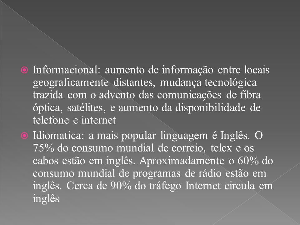  Informacional: aumento de informação entre locais geograficamente distantes, mudança tecnológica trazida com o advento das comunicações de fibra ópt