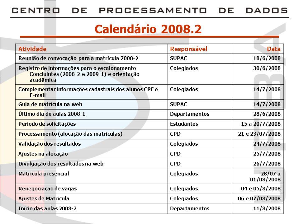 AtividadeResponsávelData Reunião de convocação para a matrícula 2008-2SUPAC18/6/2008 Registro de informações para o escalonamento Concluintes (2008-2 e 2009-1) e orientação acadêmica Colegiados30/6/2008 Complementar informações cadastrais dos alunos CPF e E-mail Colegiados14/7/2008 Guia de matrícula na webSUPAC14/7/2008 Último dia de aulas 2008-1Departamentos28/6/2008 Período de solicitaçõesEstudantes15 a 20/7/2008 Processamento (alocação das matrículas)CPD21 e 23/07/2008 Validação dos resultadosColegiados24/7/2008 Ajustes na alocaçãoCPD25/7/2008 Divulgação dos resultados na webCPD26/7/2008 Matrícula presencialColegiados28/07 a 01/08/2008 Renegociação de vagasColegiados04 e 05/8/2008 Ajustes de MatrículaColegiados06 e 07/08/2008 Início das aulas 2008-2Departamentos11/8/2008 Calendário 2008.2