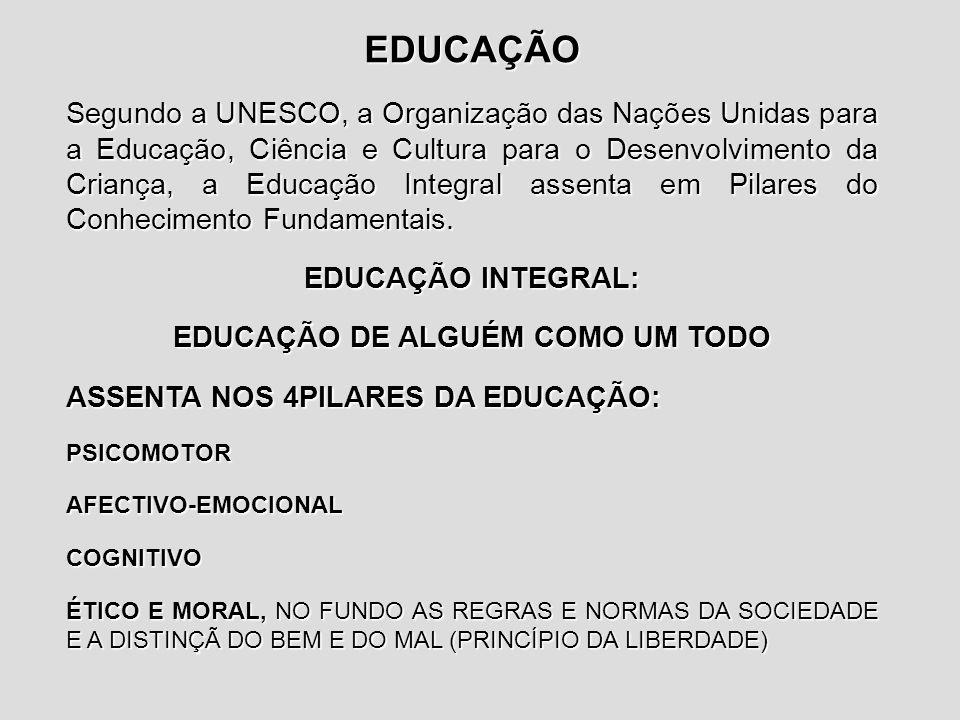 EDUCAÇÃO Segundo a UNESCO, a Organização das Nações Unidas para a Educação, Ciência e Cultura para o Desenvolvimento da Criança, a Educação Integral assenta em Pilares do Conhecimento Fundamentais.