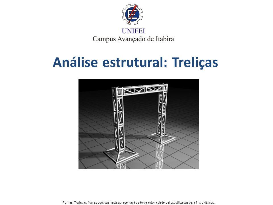 Análise estrutural: Treliças Fontes: Todas as figuras contidas nesta apresentação são de autoria de terceiros, utilizadas para fins didáticos.