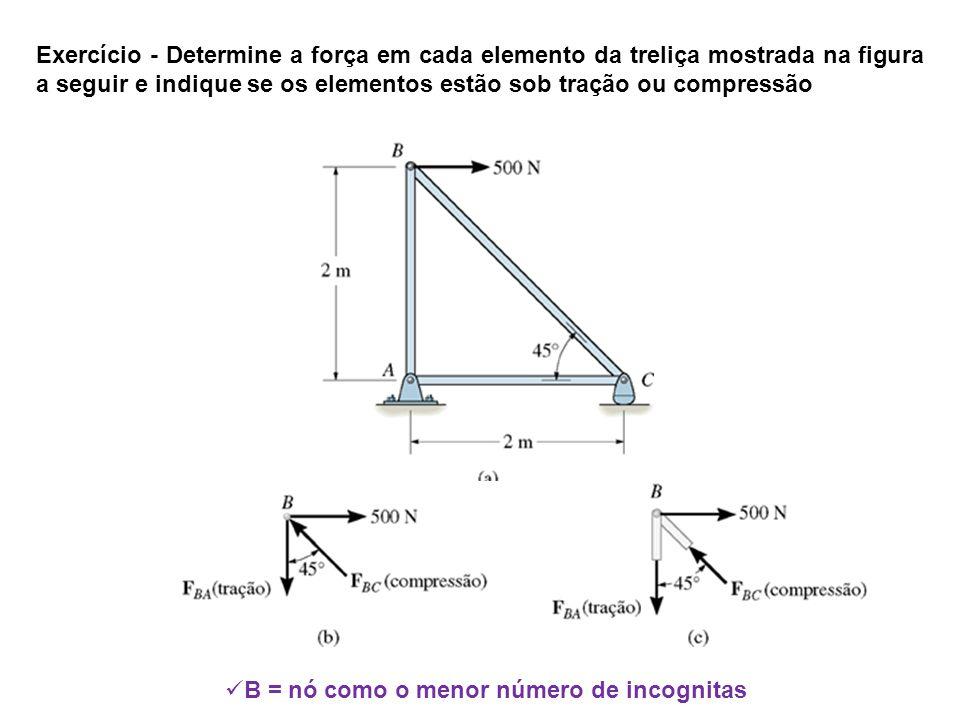 Exercício - Determine a força em cada elemento da treliça mostrada na figura a seguir e indique se os elementos estão sob tração ou compressão  B = n