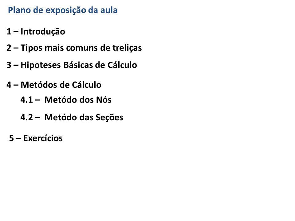 Plano de exposição da aula 1 – Introdução 4.1 – Metódo dos Nós 4 – Metódos de Cálculo 3 – Hipoteses Básicas de Cálculo 2 – Tipos mais comuns de treliç