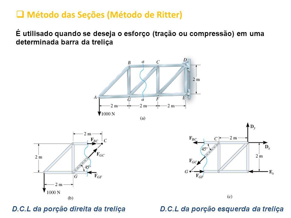  Método das Seções (Método de Ritter) É utilisado quando se deseja o esforço (tração ou compressão) em uma determinada barra da treliça D.C.L da porç