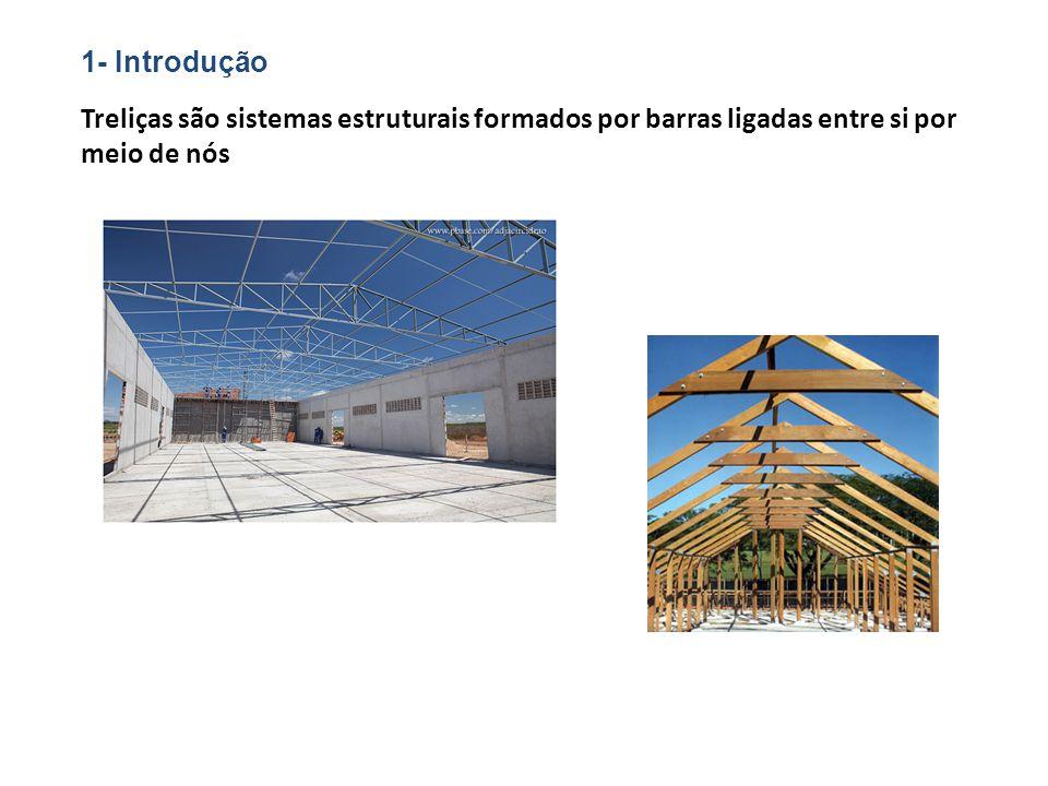1- Introdução Treliças são sistemas estruturais formados por barras ligadas entre si por meio de nós