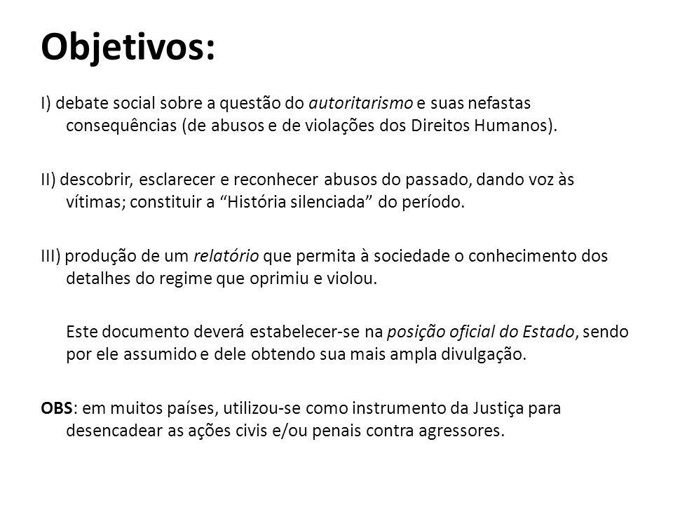 Objetivos: I) debate social sobre a questão do autoritarismo e suas nefastas consequências (de abusos e de violações dos Direitos Humanos). II) descob