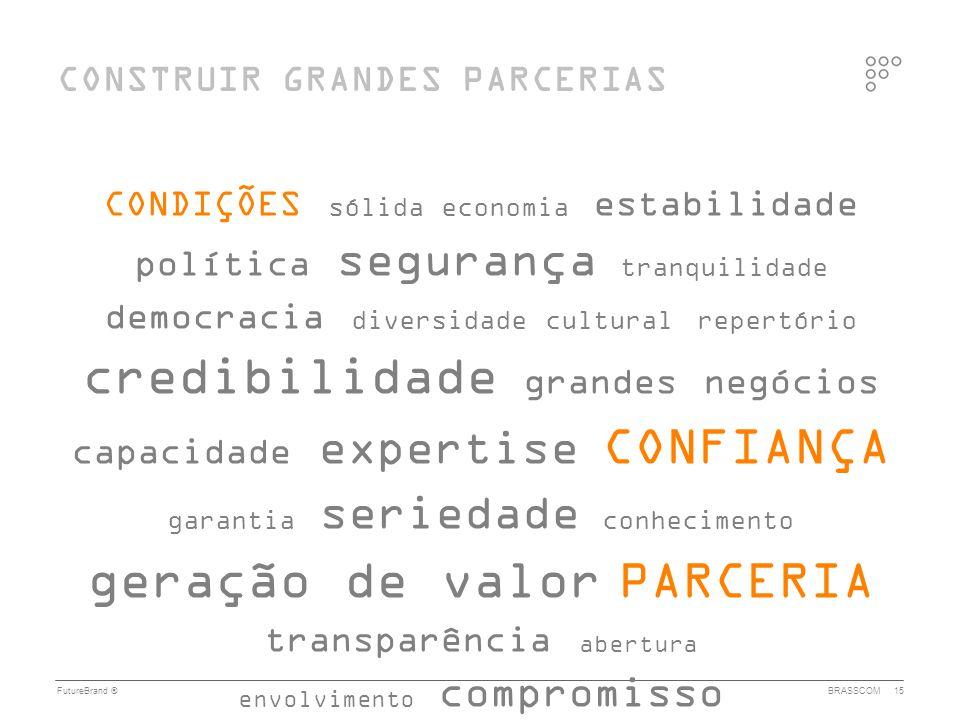 FutureBrand ®BRASSCOM15 CONSTRUIR GRANDES PARCERIAS CONDIÇÕES sólida economia estabilidade política segurança tranquilidade democracia diversidade cul