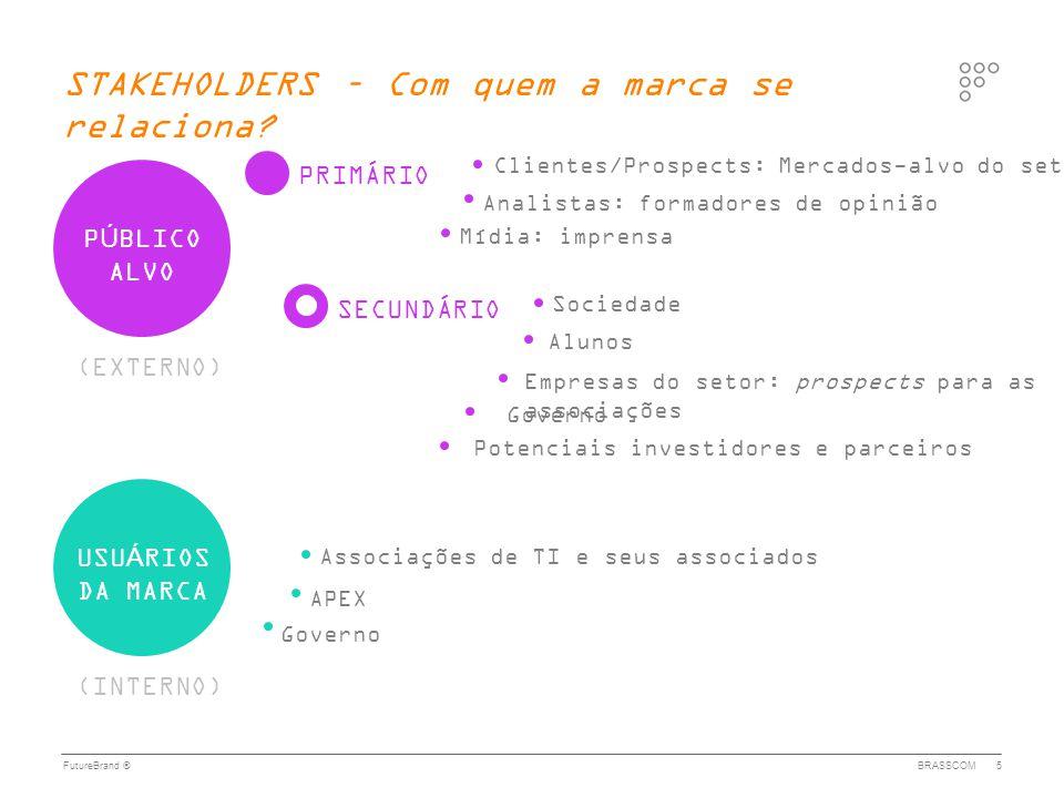 FutureBrand ®BRASSCOM5 STAKEHOLDERS – Com quem a marca se relaciona? PÚBLICO ALVO (EXTERNO) USUÁRIOS DA MARCA (INTERNO) PRIMÁRIO Clientes/Prospects: M