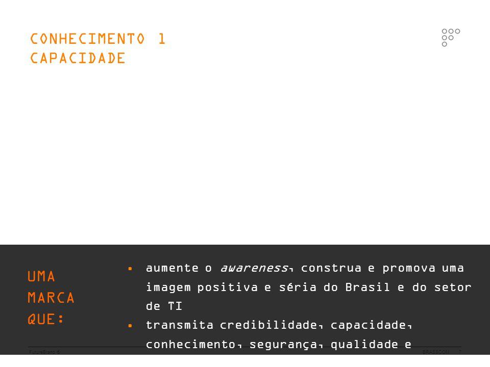 FutureBrand ®BRASSCOM7 UMA MARCA QUE: • aumente o awareness, construa e promova uma imagem positiva e séria do Brasil e do setor de TI • transmita cre