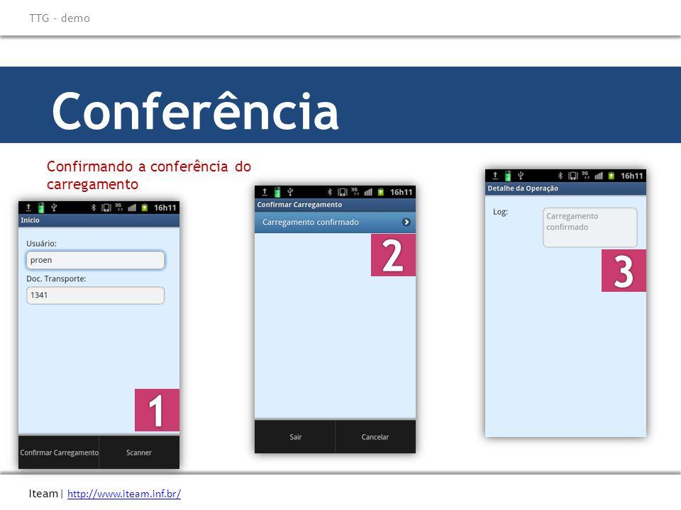 Conferência Confirmando a conferência do carregamento Iteam| http://www.iteam.inf.br/ http://www.iteam.inf.br/ TTG - demo