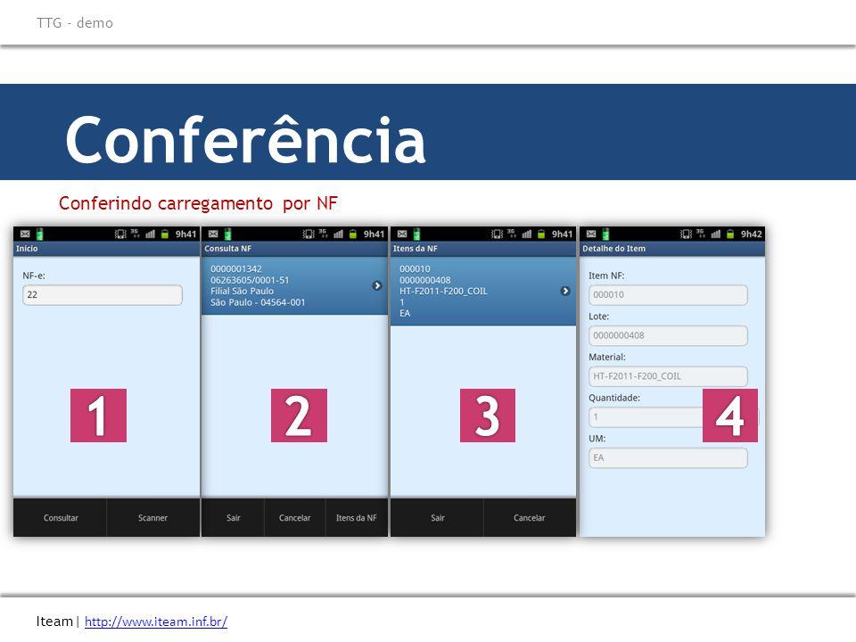 Conferência Conferindo carregamento por NF Iteam| http://www.iteam.inf.br/ http://www.iteam.inf.br/ TTG - demo