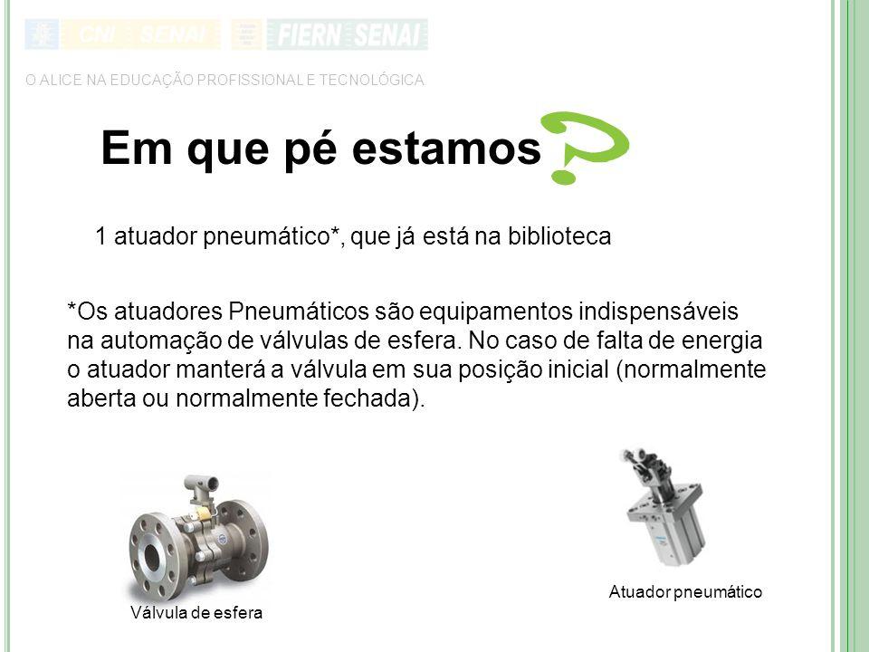 Em que pé estamos *Os atuadores Pneumáticos são equipamentos indispensáveis na automação de válvulas de esfera.