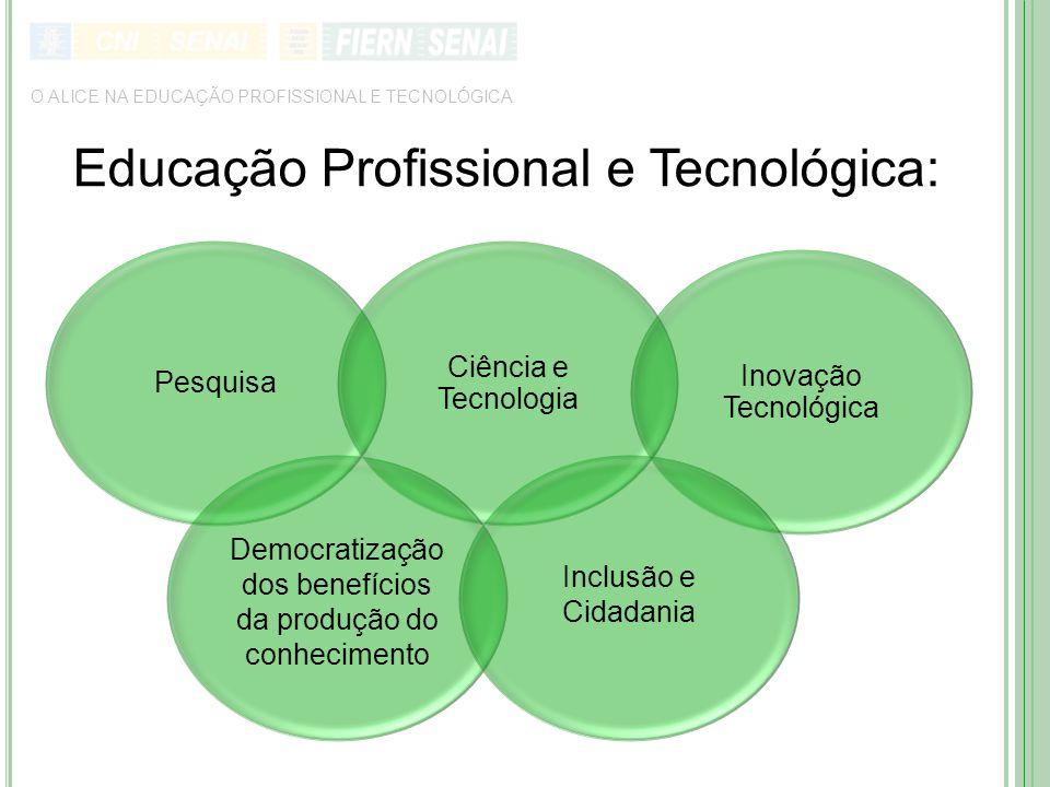 O ALICE NA EDUCAÇÃO PROFISSIONAL E TECNOLÓGICA Educação Profissional e Tecnológica: Para quem