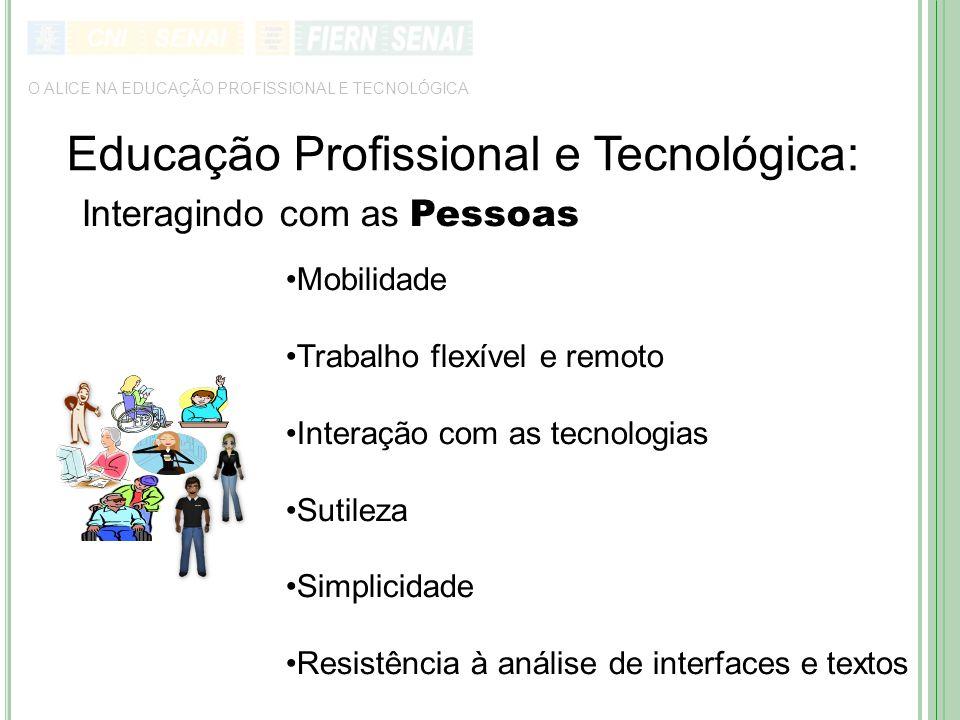 O ALICE NA EDUCAÇÃO PROFISSIONAL E TECNOLÓGICA O Serviço Nacional de Aprendizagem Industrial (SENAI) e a Educação Profissional e Tecnológica: Missão do SENAI: Promover a educação profissional e tecnológica, a inovação e a transferência de tecnologias industriais, contribuindo para elevar a competitividade da indústria brasileira.