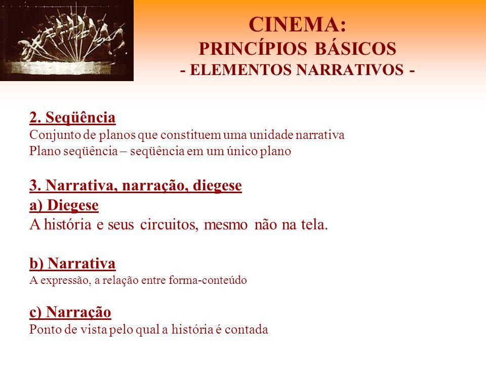 CINEMA: PRINCÍPIOS BÁSICOS - ELEMENTOS NARRATIVOS - 2. Seqüência Conjunto de planos que constituem uma unidade narrativa Plano seqüência – seqüência e