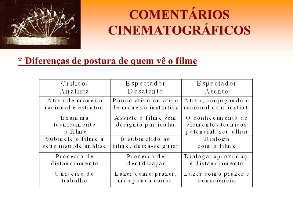 COMENTÁRIOS CINEMATOGRÁFICOS * Diferenças de postura de quem vê o filme