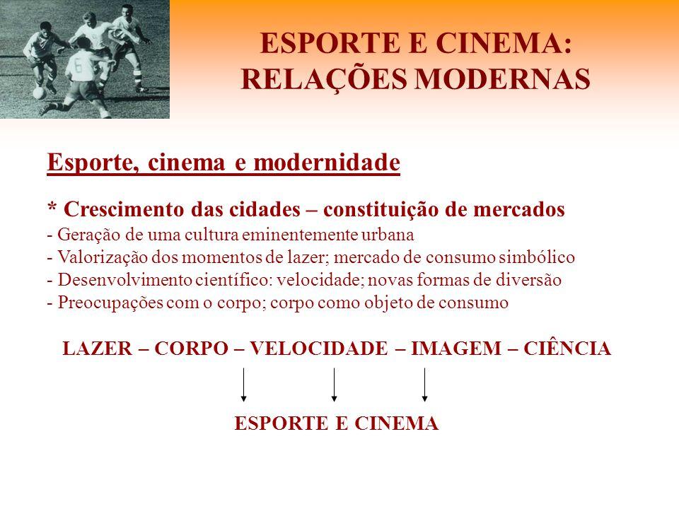 ESPORTE E CINEMA: RELAÇÕES MODERNAS Esporte, cinema e modernidade * Crescimento das cidades – constituição de mercados - Geração de uma cultura eminen