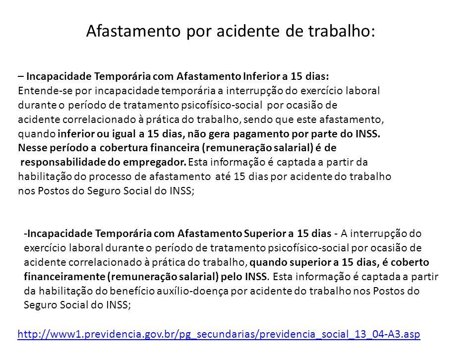 Afastamento por acidente de trabalho: – Incapacidade Temporária com Afastamento Inferior a 15 dias: Entende-se por incapacidade temporária a interrupç