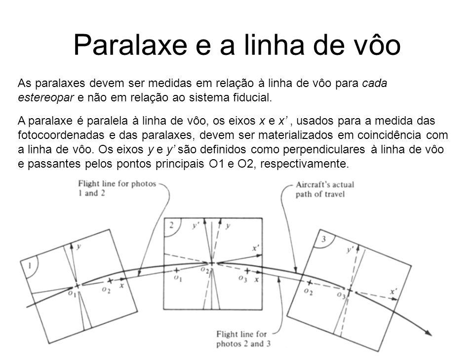 Paralaxe e a linha de vôo As paralaxes devem ser medidas em relação à linha de vôo para cada estereopar e não em relação ao sistema fiducial. A parala