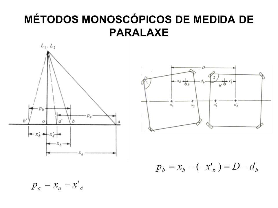 MÉTODOS MONOSCÓPICOS DE MEDIDA DE PARALAXE