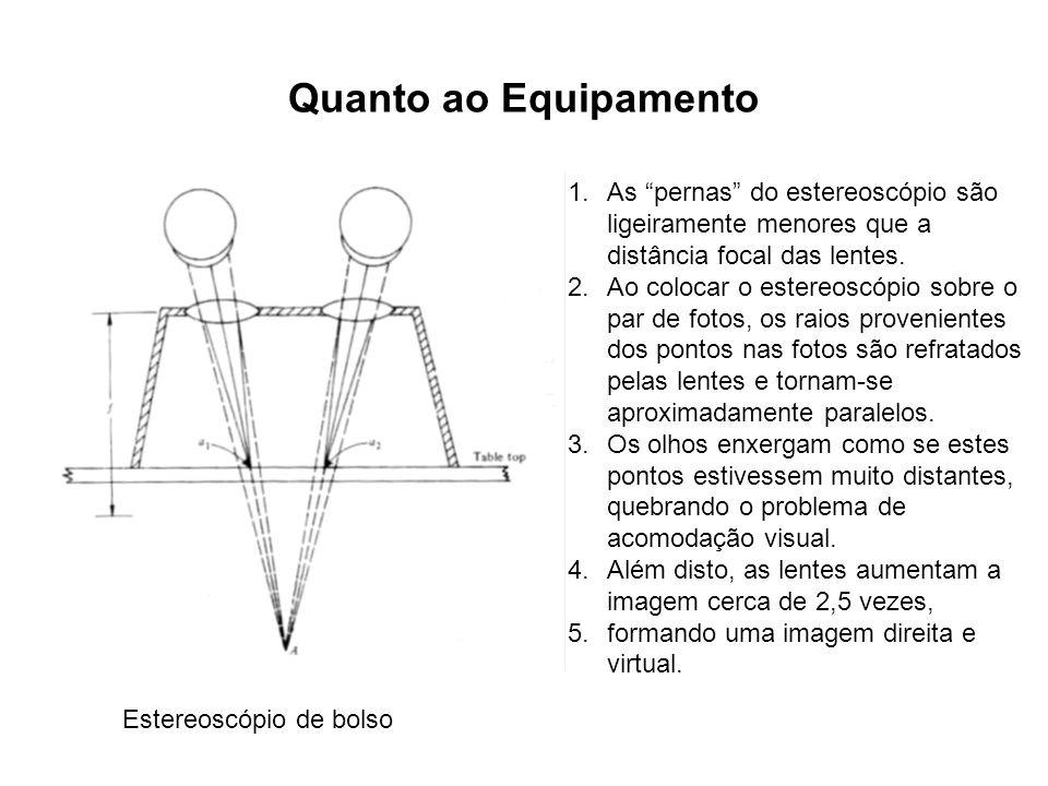 """Quanto ao Equipamento Estereoscópio de bolso 1.As """"pernas"""" do estereoscópio são ligeiramente menores que a distância focal das lentes. 2.Ao colocar o"""