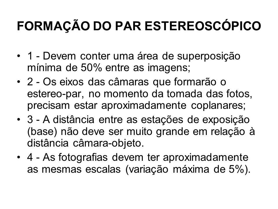 FORMAÇÃO DO PAR ESTEREOSCÓPICO •1 - Devem conter uma área de superposição mínima de 50% entre as imagens; •2 - Os eixos das câmaras que formarão o est