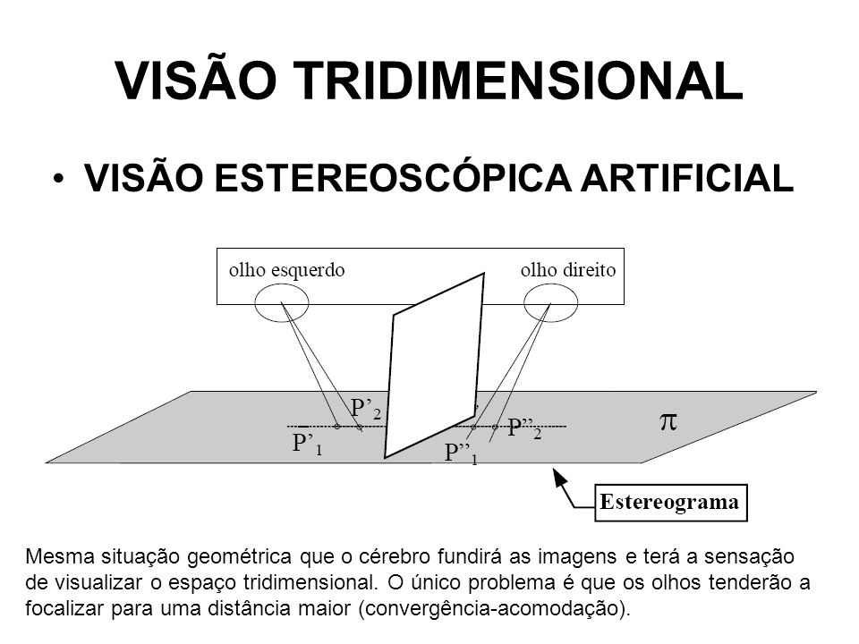 VISÃO TRIDIMENSIONAL •VISÃO ESTEREOSCÓPICA ARTIFICIAL Mesma situação geométrica que o cérebro fundirá as imagens e terá a sensação de visualizar o esp