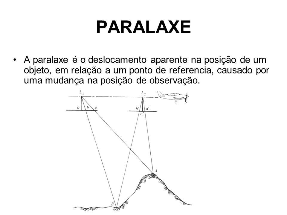 PARALAXE •A paralaxe é o deslocamento aparente na posição de um objeto, em relação a um ponto de referencia, causado por uma mudança na posição de obs
