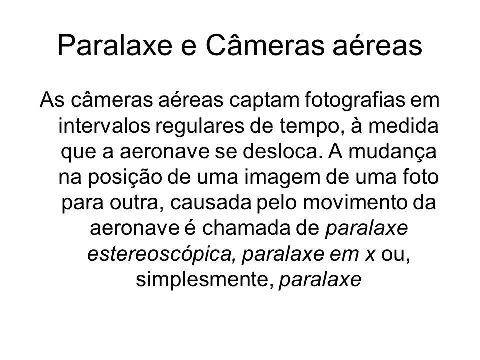 Paralaxe e Câmeras aéreas As câmeras aéreas captam fotografias em intervalos regulares de tempo, à medida que a aeronave se desloca. A mudança na posi