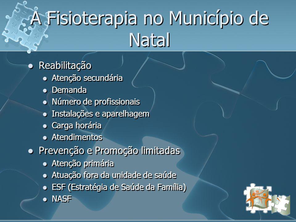 Responsabilidade Central do NASF Interdisciplinaridade Intersetorialidade Educação popular TerritórioIntegralidade Controle social Educação permanente