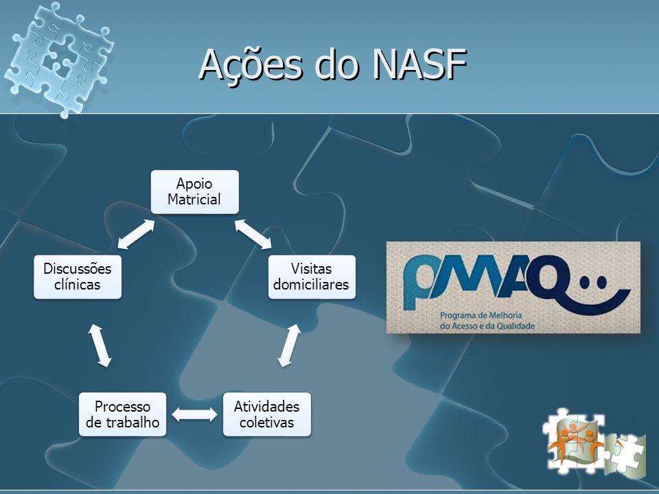 Os desafios da Fisioterapia no Fortalecimento do SUS  Quem é o fisioterapeuta na rede.
