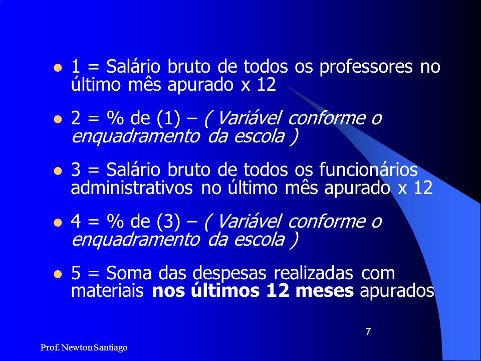 Prof. Newton Santiago 7  1 = Salário bruto de todos os professores no último mês apurado x 12  2 = % de (1) – ( Variável conforme o enquadramento da