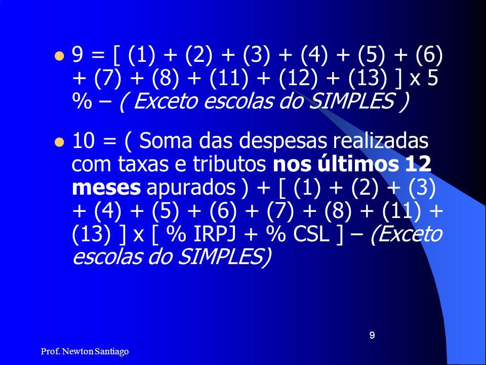 Prof. Newton Santiago 9  9 = [ (1) + (2) + (3) + (4) + (5) + (6) + (7) + (8) + (11) + (12) + (13) ] x 5 % – ( Exceto escolas do SIMPLES )  10 = ( So