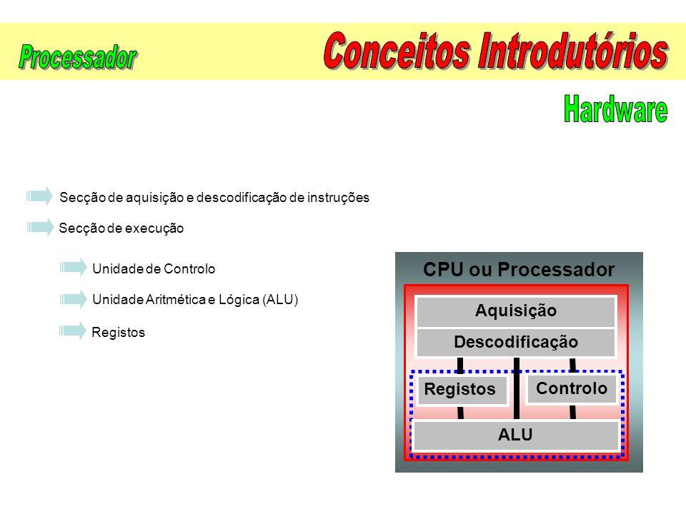 CPU ou Processador Aquisição Descodificação Secção de execução Unidade Aritmética e Lógica (ALU) Unidade de Controlo Registos Secção de aquisição e de