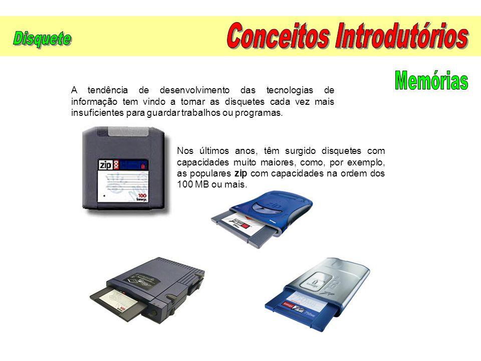 A tendência de desenvolvimento das tecnologias de informação tem vindo a tornar as disquetes cada vez mais insuficientes para guardar trabalhos ou pro