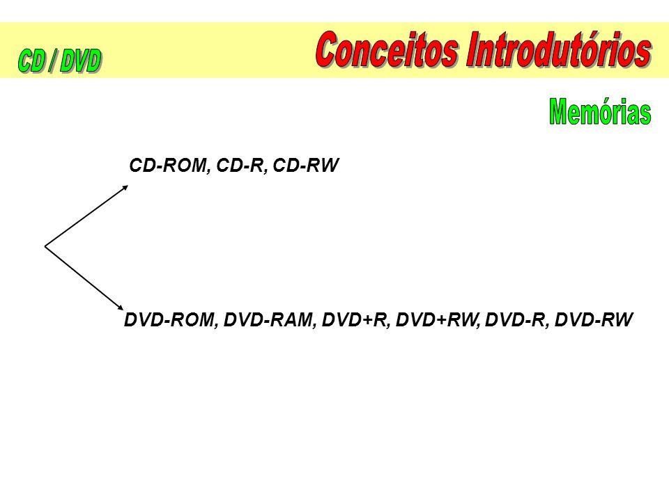 CD-ROM, CD-R, CD-RW DVD-ROM, DVD-RAM, DVD+R, DVD+RW, DVD-R, DVD-RW
