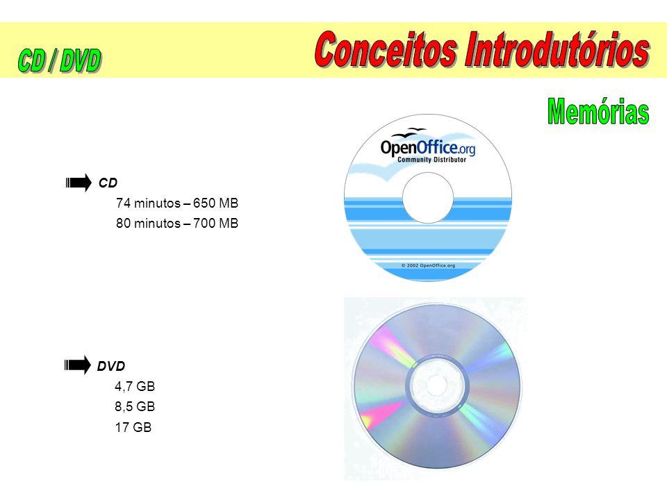 DVD 4,7 GB 8,5 GB 17 GB CD 74 minutos – 650 MB 80 minutos – 700 MB