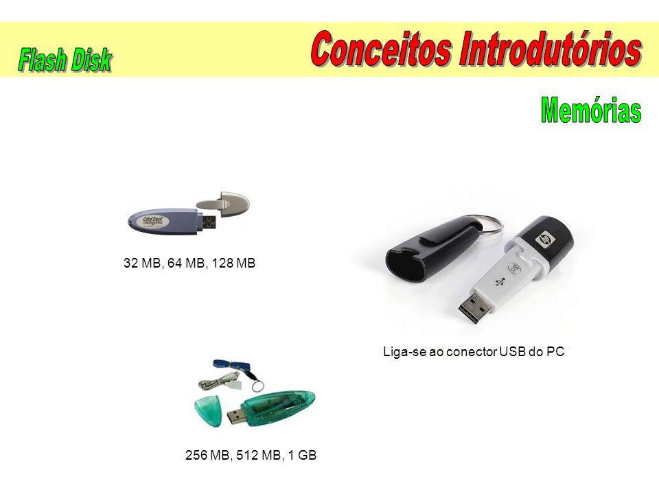 Liga-se ao conector USB do PC 32 MB, 64 MB, 128 MB 256 MB, 512 MB, 1 GB