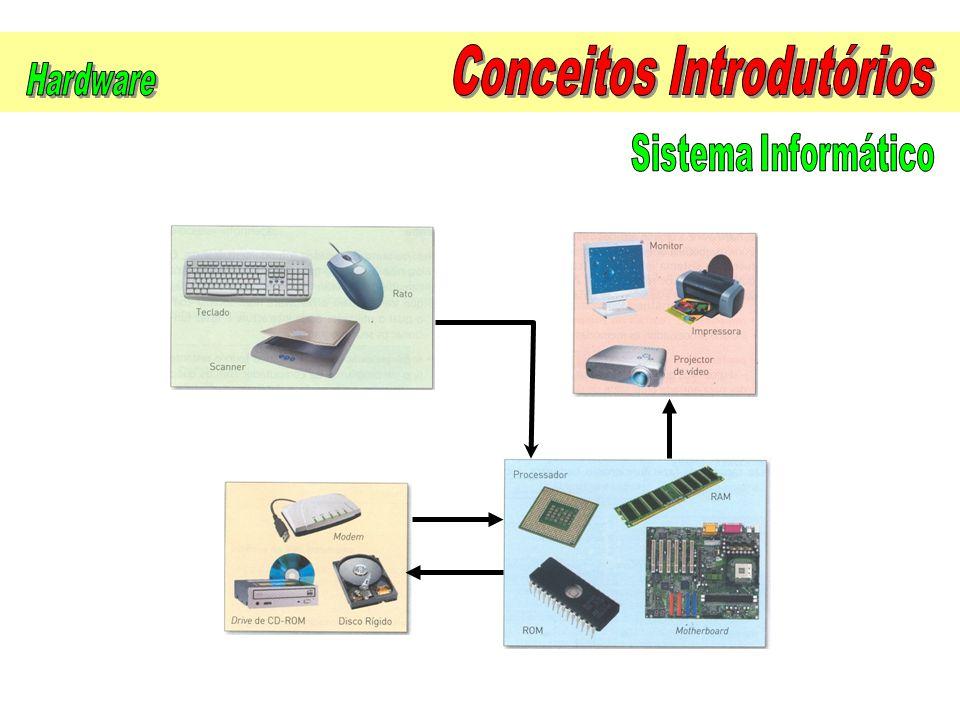 As disquetes (floppy disk) são suportes magnéticos com a forma de pequenos discos flexíveis.