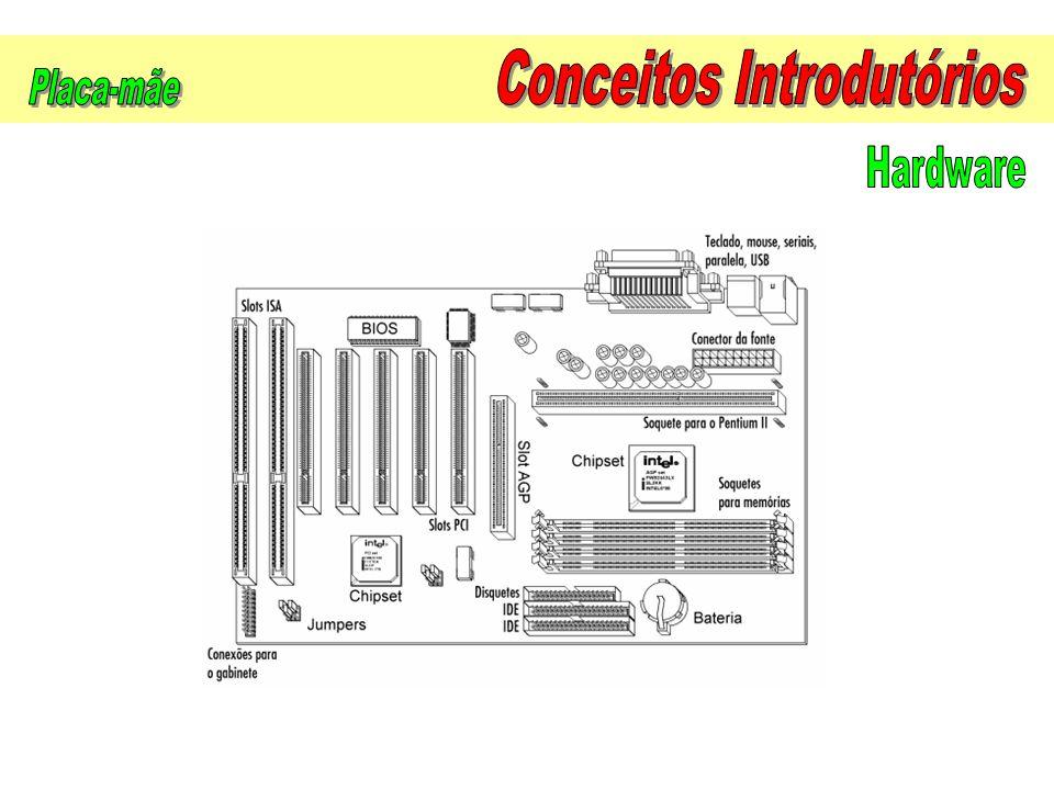 A interface gráfica de um computador é constituída basicamente por uma placa gráfica e por um monitor.