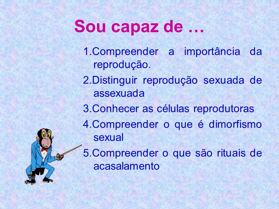 Sou capaz de … 1.Compreender a importância da reprodução. 2.Distinguir reprodução sexuada de assexuada 3.Conhecer as células reprodutoras 4.Compreende