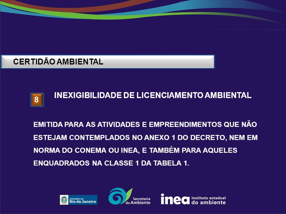 CERTIDÃO AMBIENTAL 8 INEXIGIBILIDADE DE LICENCIAMENTO AMBIENTAL EMITIDA PARA AS ATIVIDADES E EMPREENDIMENTOS QUE NÃO ESTEJAM CONTEMPLADOS NO ANEXO 1 D