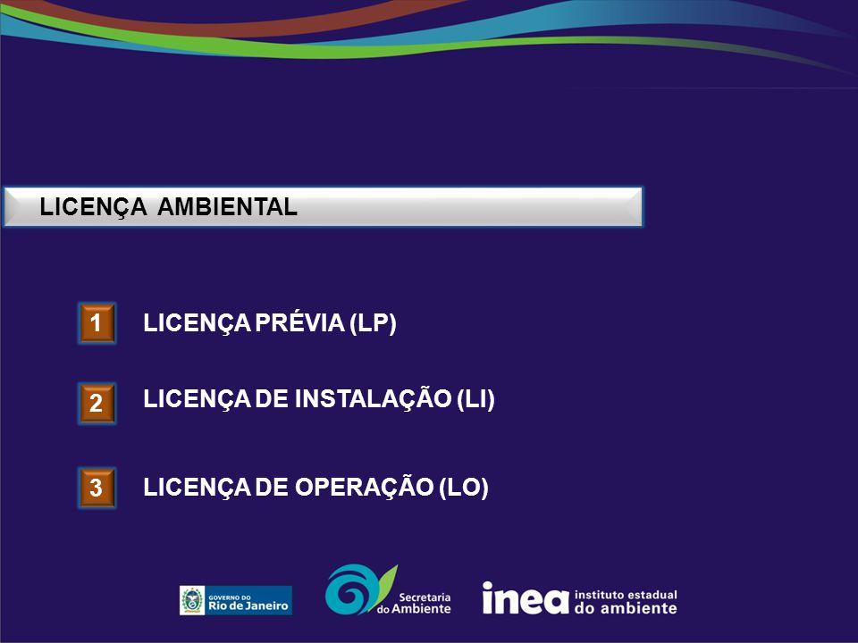 LICENÇA AMBIENTAL 1 LICENÇA PRÉVIA (LP) 2 LICENÇA DE INSTALAÇÃO (LI) 3 LICENÇA DE OPERAÇÃO (LO)