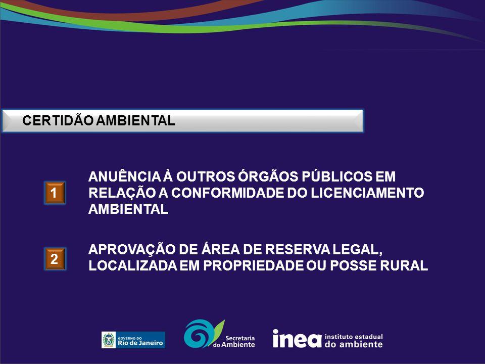 CERTIDÃO AMBIENTAL 1 ANUÊNCIA À OUTROS ÓRGÃOS PÚBLICOS EM RELAÇÃO A CONFORMIDADE DO LICENCIAMENTO AMBIENTAL 2 APROVAÇÃO DE ÁREA DE RESERVA LEGAL, LOCA