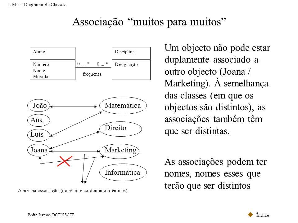 """Índice Pedro Ramos, DCTI/ISCTE Associação """"muitos para muitos"""" Aluno Número Nome Morada Disciplina Designação 0... * 0 … * João Ana Joana Luís Matemát"""