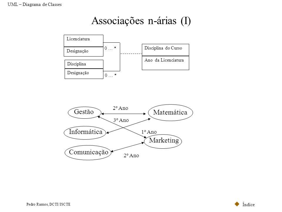 Índice Pedro Ramos, DCTI/ISCTE Associações n-árias (I) Disciplina do Curso Ano da Licenciatura Licenciatura Designação Disciplina Designação 0 … * Ges